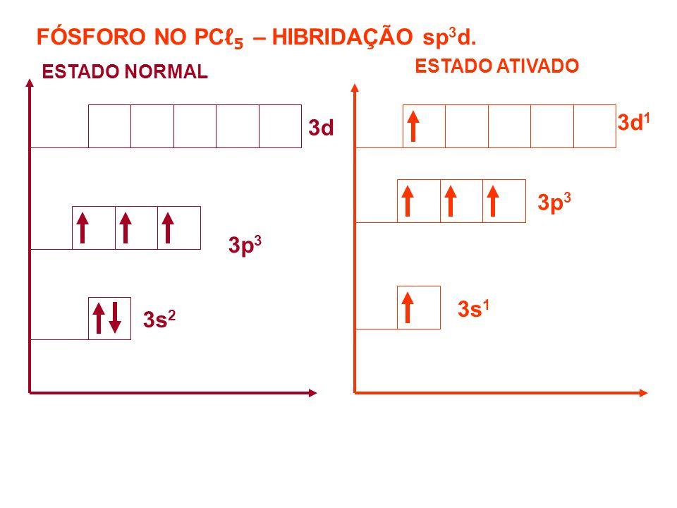 FÓSFORO NO PC 5 – HIBRIDAÇÃO sp 3 d. ESTADO HÍBRIDO 3 (sp 3 d) 5