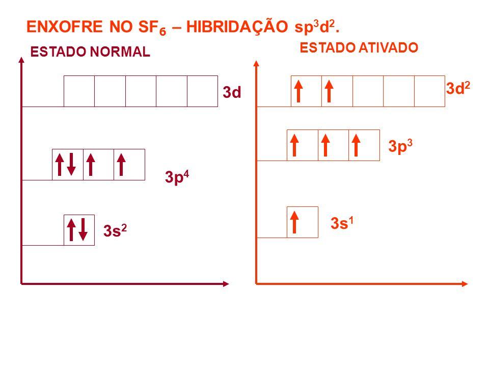 ENXOFRE SF 6 – HIBRIDAÇÃO sp 3 d 2. ESTADO HÍBRIDO 3 (sp 3 d 2 ) 6