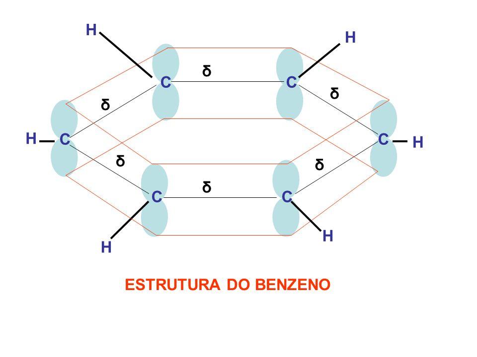 TODOS OS ÁTOMOS DE CARBONO NO GRAFITE APRESENTAM HIBRIDAÇÃO sp 2.