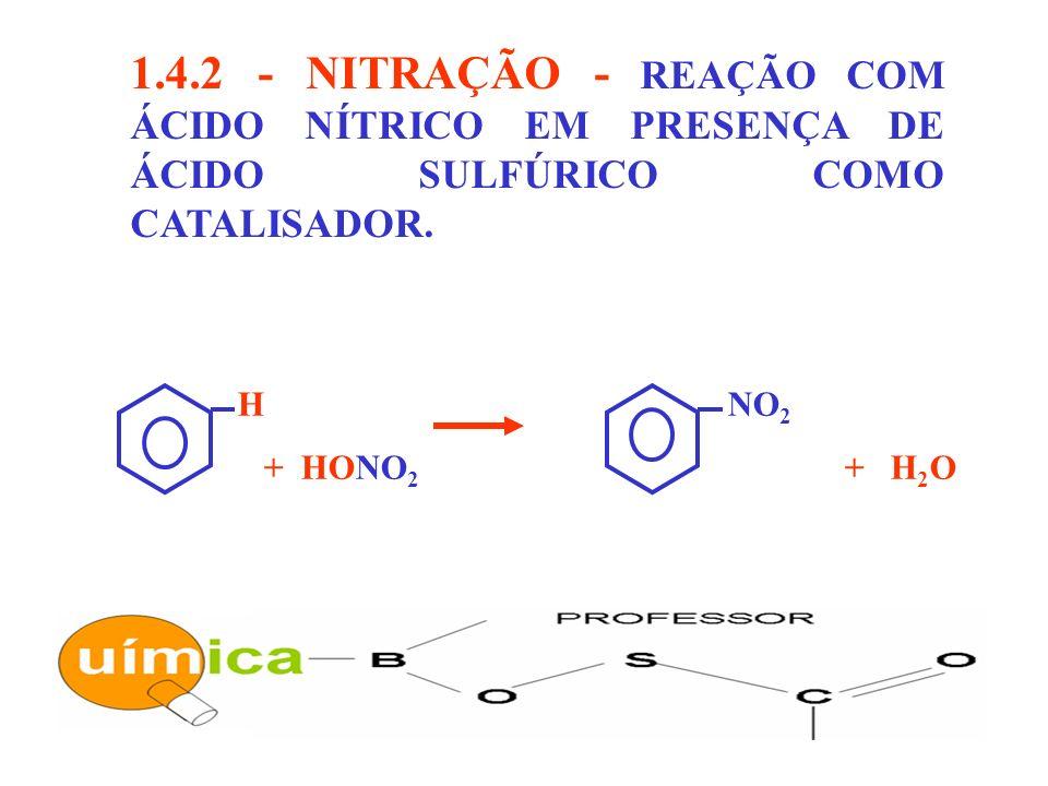 1.4.2 - NITRAÇÃO - REAÇÃO COM ÁCIDO NÍTRICO EM PRESENÇA DE ÁCIDO SULFÚRICO COMO CATALISADOR. H NO 2 + HONO 2 + H 2 O