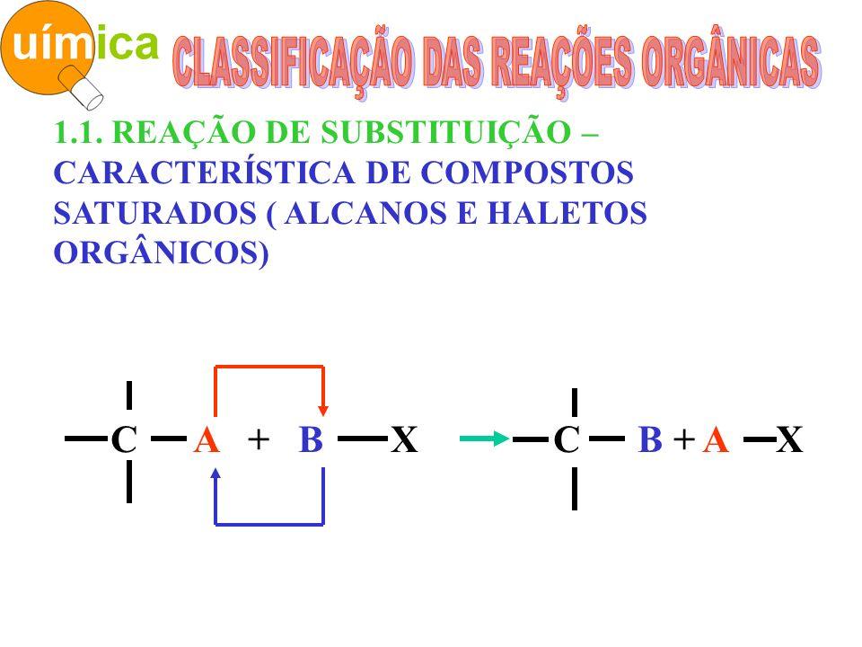 1.1. REAÇÃO DE SUBSTITUIÇÃO – CARACTERÍSTICA DE COMPOSTOS SATURADOS ( ALCANOS E HALETOS ORGÂNICOS) C A + B X C B + A X
