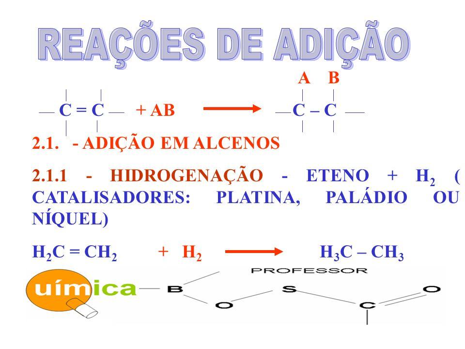 2. REAÇÕES DE ADIÇÃO. A B C = C + AB C – C 2.1. - ADIÇÃO EM ALCENOS 2.1.1 - HIDROGENAÇÃO - ETENO + H 2 ( CATALISADORES: PLATINA, PALÁDIO OU NÍQUEL) H