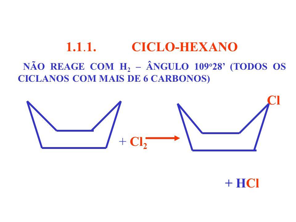 1.1.1. CICLO-HEXANO NÃO REAGE COM H 2 – ÂNGULO 109 o 28 (TODOS OS CICLANOS COM MAIS DE 6 CARBONOS) Cl + Cl 2 + HCl