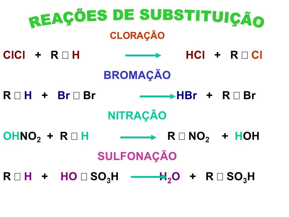 CLORAÇÃO ClCl + R H HCl + R Cl BROMAÇÃO R H + Br Br HBr + R Br NITRAÇÃO OHNO 2 + R H R NO 2 + HOH SULFONAÇÃO R H + HO SO 3 H H 2 O + R SO 3 H