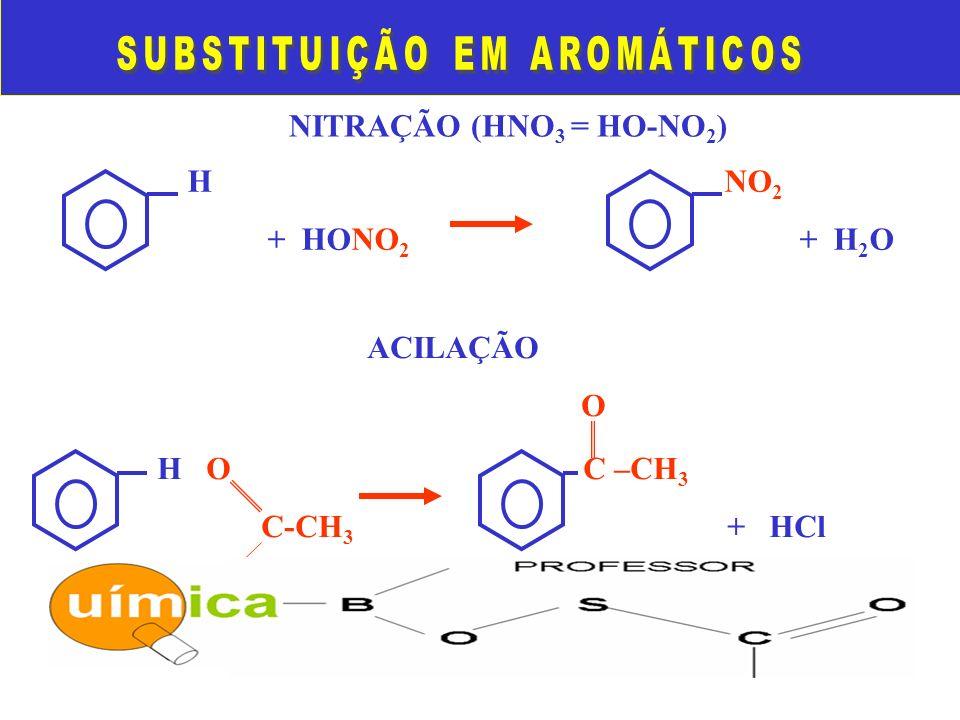 NITRAÇÃO (HNO 3 = HO-NO 2 ) ACILAÇÃO O H NO 2 + HONO 2 + H 2 O H O C –CH 3 C-CH 3 + HCl Cl