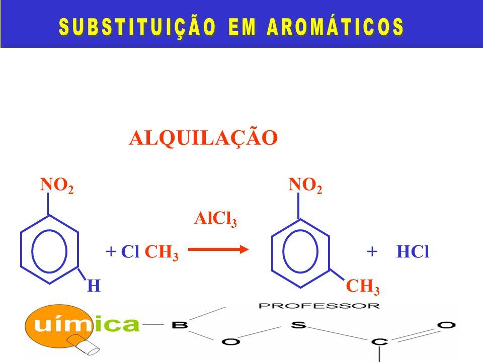 ALQUILAÇÃO NO 2 NO 2 AlCl 3 + Cl CH 3 + HCl H CH 3