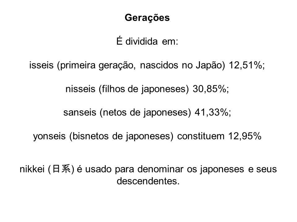 Gerações É dividida em: isseis (primeira geração, nascidos no Japão) 12,51%; nisseis (filhos de japoneses) 30,85%; sanseis (netos de japoneses) 41,33%