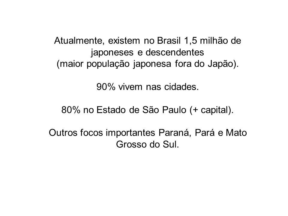 Atualmente, existem no Brasil 1,5 milhão de japoneses e descendentes (maior população japonesa fora do Japão). 90% vivem nas cidades. 80% no Estado de