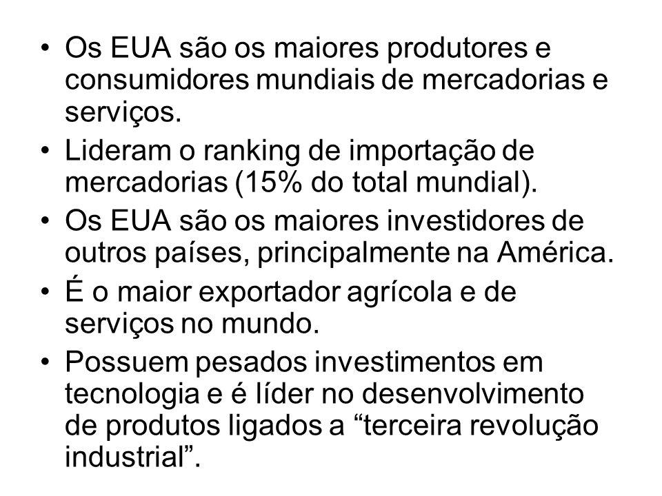 Os EUA são os maiores produtores e consumidores mundiais de mercadorias e serviços. Lideram o ranking de importação de mercadorias (15% do total mundi