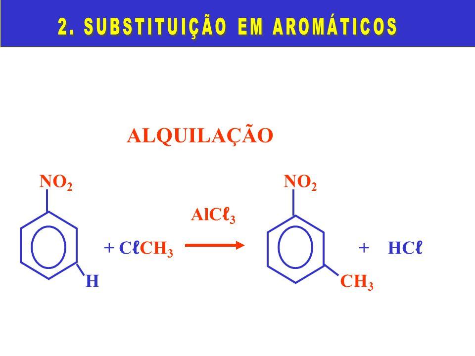 ALQUILAÇÃO NO 2 NO 2 AlC 3 + C CH 3 + HC H CH 3