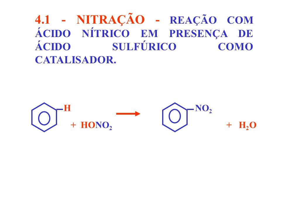 4.1 - NITRAÇÃO - REAÇÃO COM ÁCIDO NÍTRICO EM PRESENÇA DE ÁCIDO SULFÚRICO COMO CATALISADOR. H NO 2 + HONO 2 + H 2 O