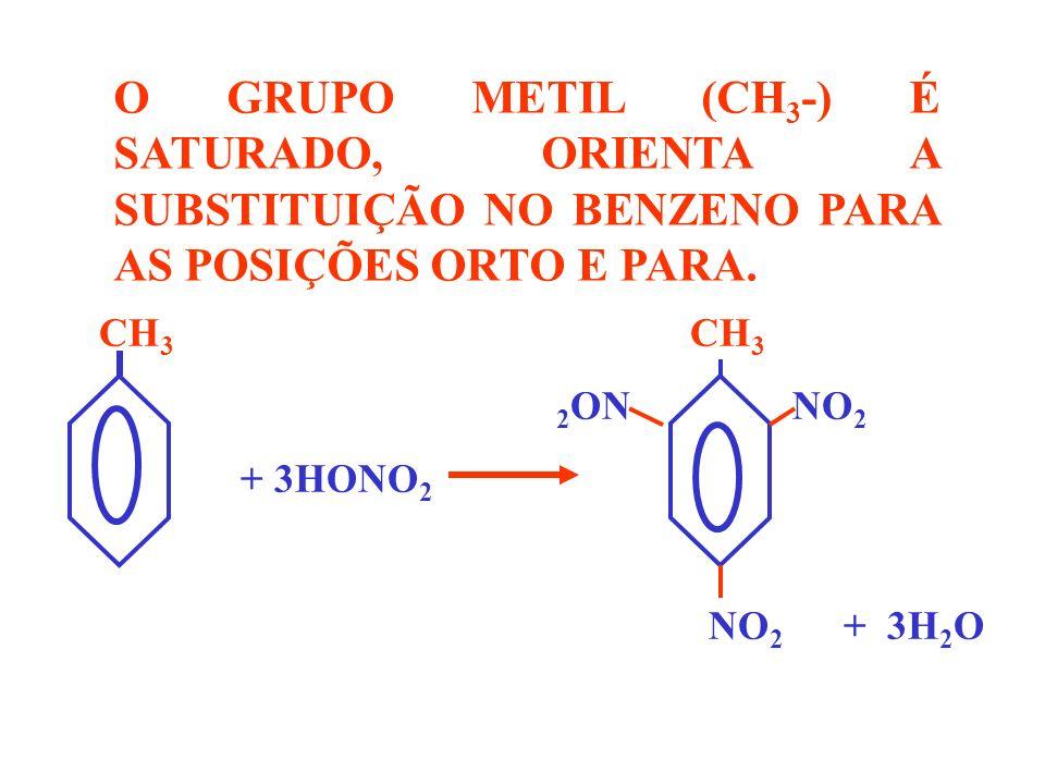CH 3 CH 3 2 ON NO 2 + 3HONO 2 NO 2 + 3H 2 O O GRUPO METIL (CH 3 -) É SATURADO, ORIENTA A SUBSTITUIÇÃO NO BENZENO PARA AS POSIÇÕES ORTO E PARA.