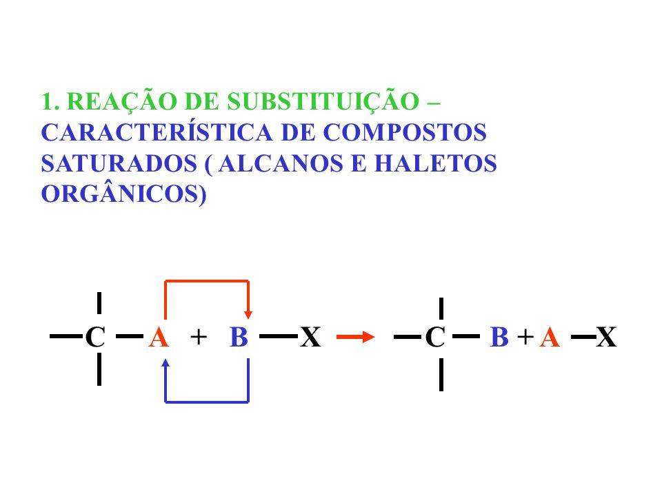 1. REAÇÃO DE SUBSTITUIÇÃO – CARACTERÍSTICA DE COMPOSTOS SATURADOS ( ALCANOS E HALETOS ORGÂNICOS) C A + B X C B + A X