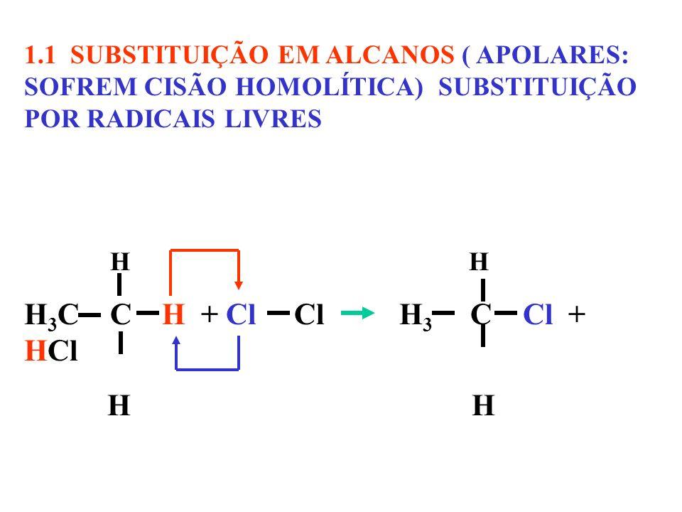 1.1 SUBSTITUIÇÃO EM ALCANOS ( APOLARES: SOFREM CISÃO HOMOLÍTICA) SUBSTITUIÇÃO POR RADICAIS LIVRES H H H 3 C C H + Cl Cl H 3 C Cl + HCl H H
