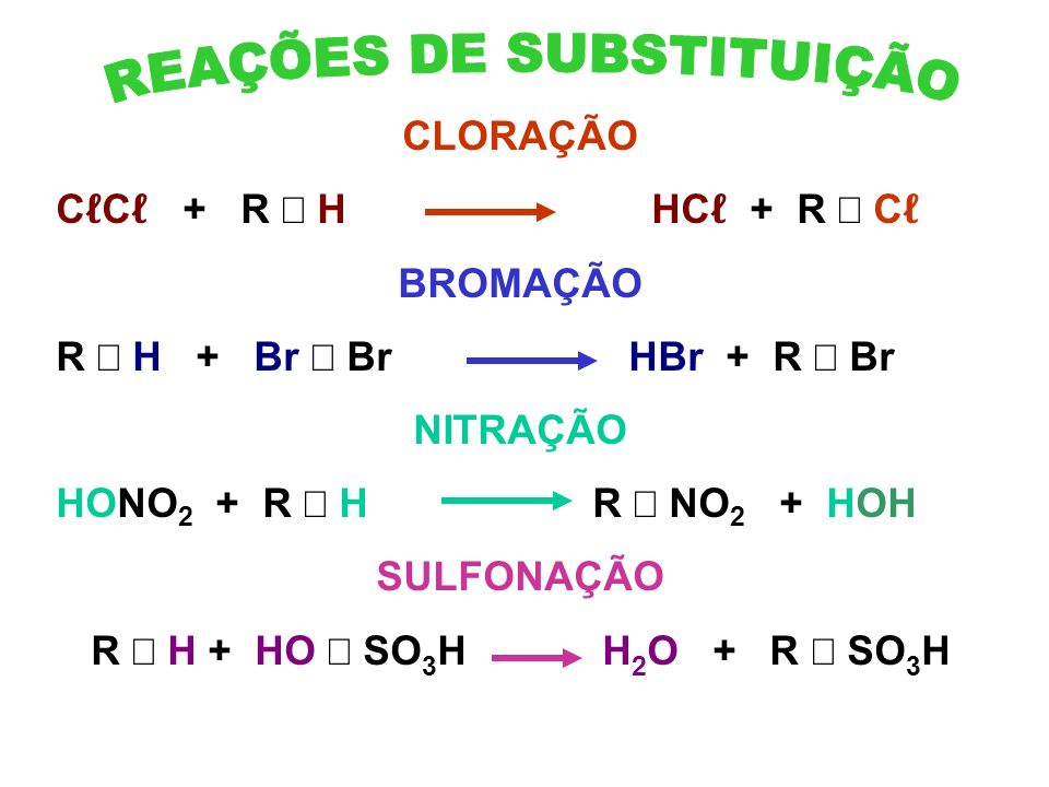 CLORAÇÃO C C + R H HC + R C BROMAÇÃO R H + Br Br HBr + R Br NITRAÇÃO HONO 2 + R H R NO 2 + HOH SULFONAÇÃO R H + HO SO 3 H H 2 O + R SO 3 H