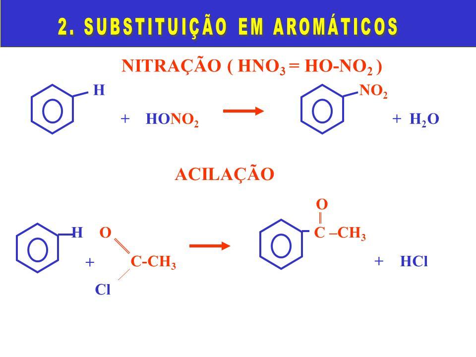 NITRAÇÃO ( HNO 3 = HO-NO 2 ) ACILAÇÃO O H NO 2 + HONO 2 + H 2 O H O C –CH 3 C-CH 3 + HCl Cl +