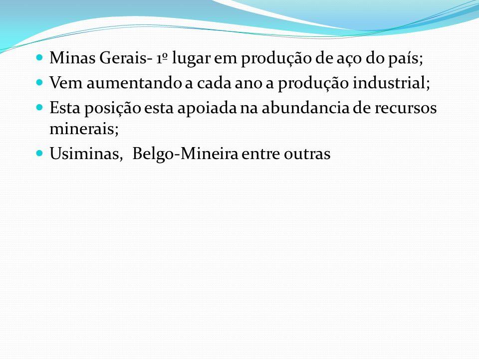 Minas Gerais- 1º lugar em produção de aço do país; Vem aumentando a cada ano a produção industrial; Esta posição esta apoiada na abundancia de recurso