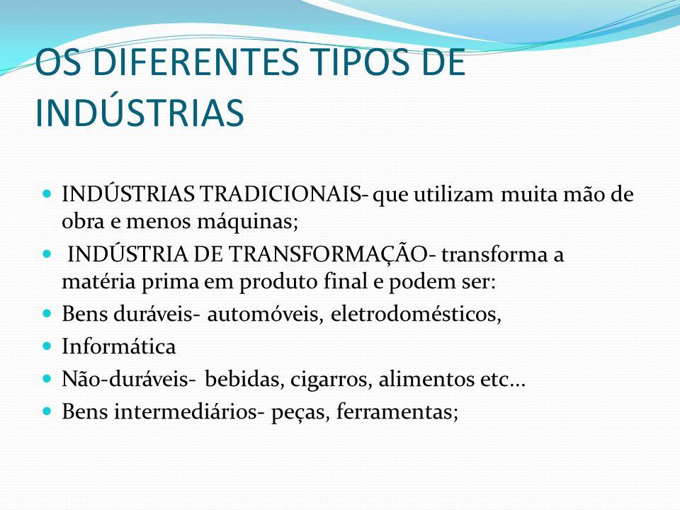 OS DIFERENTES TIPOS DE INDÚSTRIAS INDÚSTRIAS TRADICIONAIS- que utilizam muita mão de obra e menos máquinas; INDÚSTRIA DE TRANSFORMAÇÃO- transforma a m