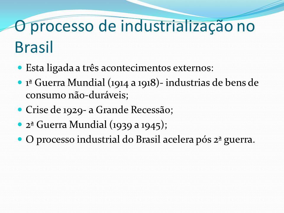 O processo de industrialização no Brasil Esta ligada a três acontecimentos externos: 1ª Guerra Mundial (1914 a 1918)- industrias de bens de consumo nã
