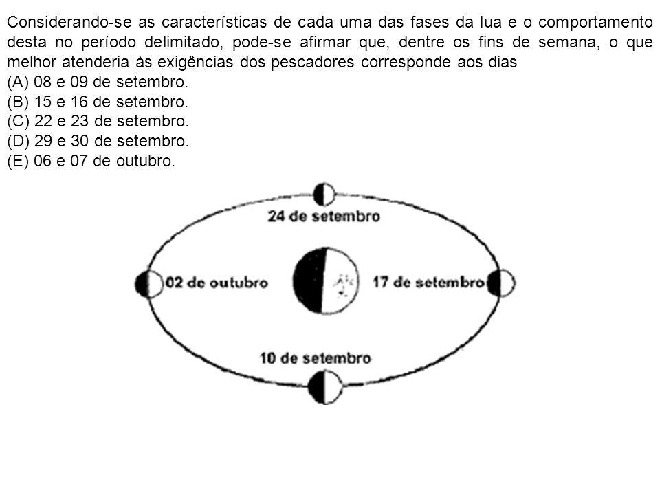 Considerando-se as características de cada uma das fases da lua e o comportamento desta no período delimitado, pode-se afirmar que, dentre os fins de
