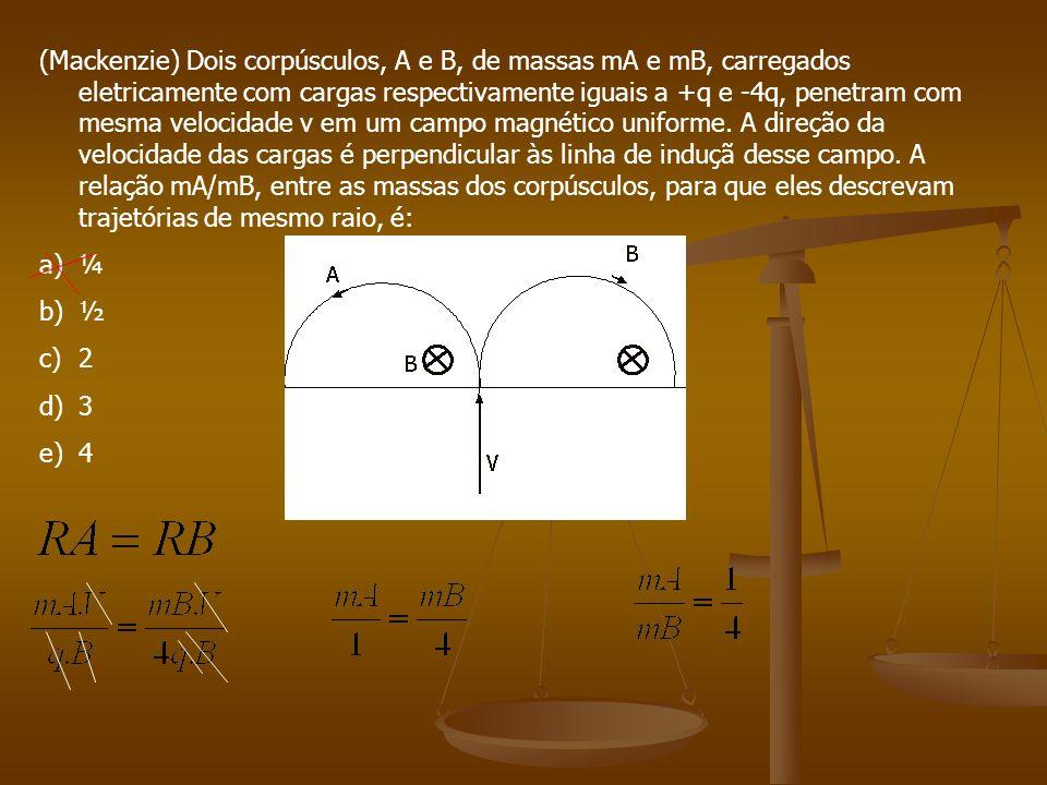 Uma partícula positivamente é lançada num campo magnético e uniforme B, conforme se indica na figura abaixo. Observemos que o campo magnético tem sent