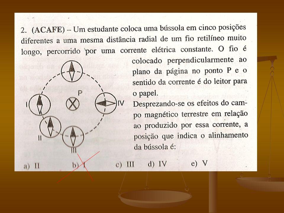 (UFMG) Um fio condutor reto e vertical passa por um furo em uma mesa, sobre a qual, próximo ao fio, são colocadas uma esfera carregada, pendurada em u