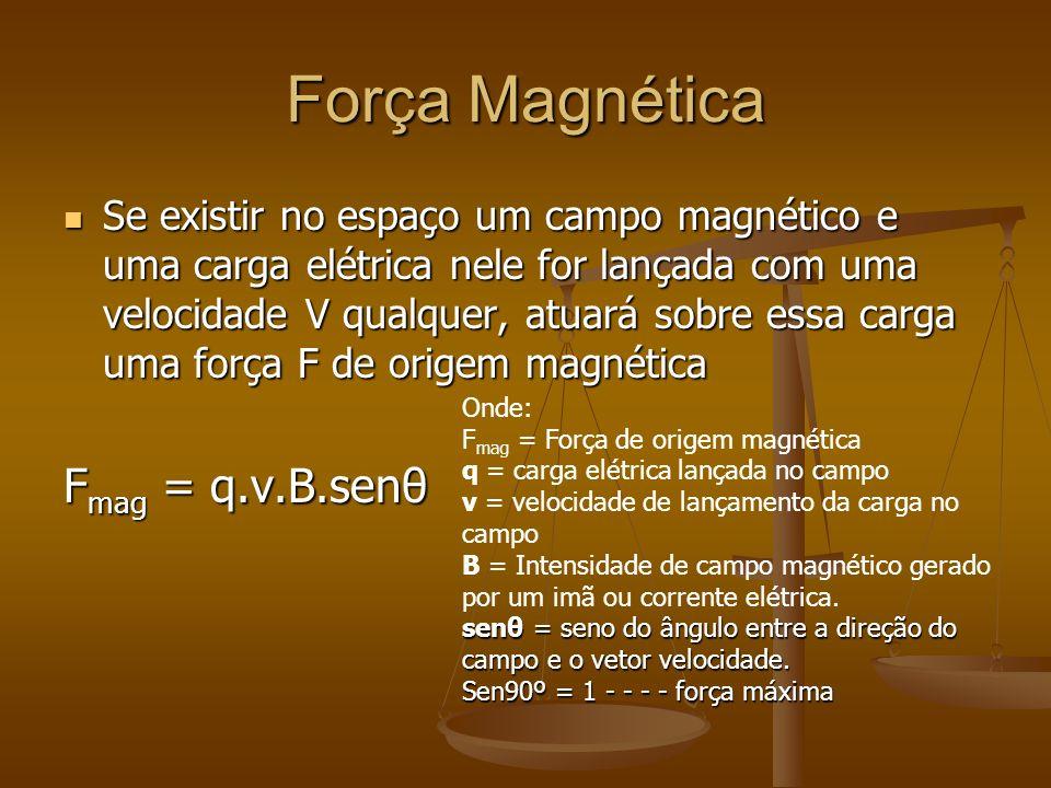 Força Magnética Se existir no espaço um campo magnético e uma carga elétrica nele for lançada com uma velocidade V qualquer, atuará sobre essa carga uma força F de origem magnética Se existir no espaço um campo magnético e uma carga elétrica nele for lançada com uma velocidade V qualquer, atuará sobre essa carga uma força F de origem magnética F mag = q.v.B.senθ Onde: F mag = Força de origem magnética q = carga elétrica lançada no campo v = velocidade de lançamento da carga no campo B = Intensidade de campo magnético gerado por um imã ou corrente elétrica.