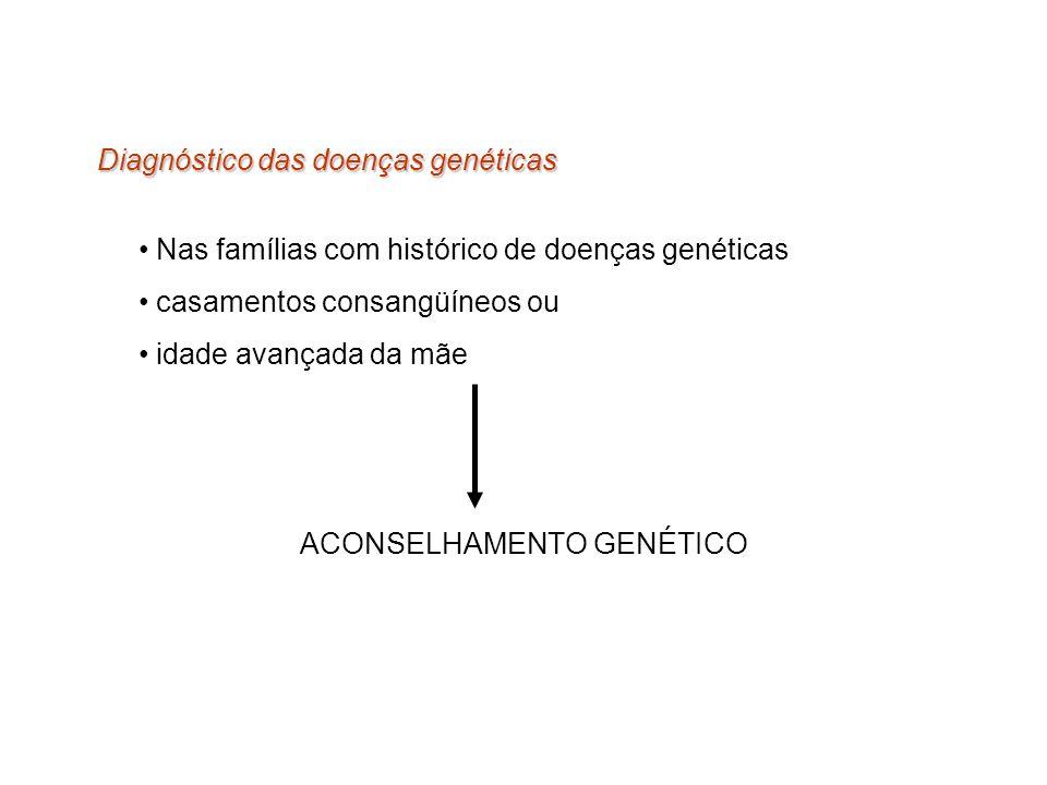 Diagnóstico das doenças genéticas Nas famílias com histórico de doenças genéticas casamentos consangüíneos ou idade avançada da mãe ACONSELHAMENTO GEN