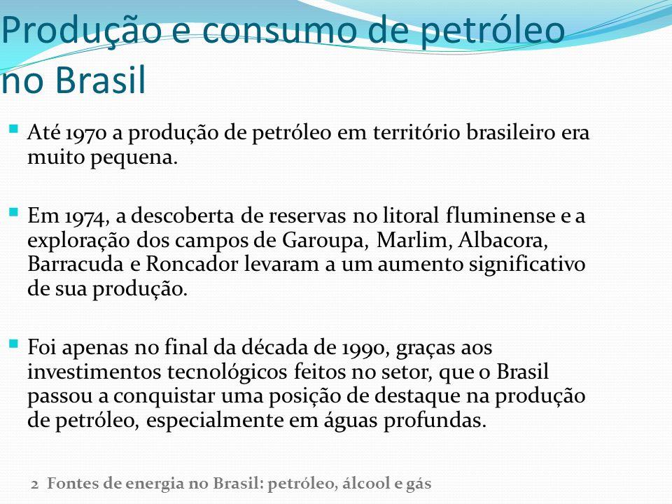 Produção e consumo de petróleo no Brasil Até 1970 a produção de petróleo em território brasileiro era muito pequena. Em 1974, a descoberta de reservas