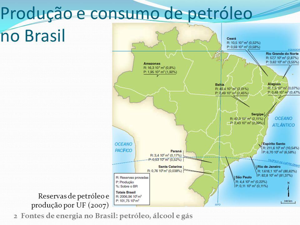 Produção e consumo de petróleo no Brasil Reservas de petróleo e produção por UF (2007) 2 Fontes de energia no Brasil: petróleo, álcool e gás