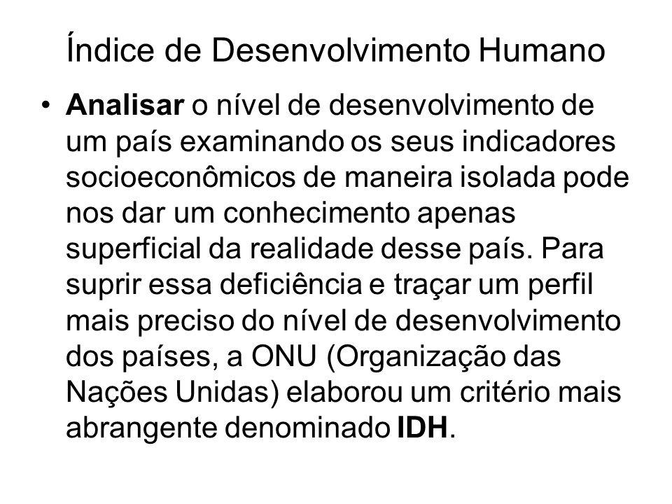 Índice de Desenvolvimento Humano Analisar o nível de desenvolvimento de um país examinando os seus indicadores socioeconômicos de maneira isolada pode nos dar um conhecimento apenas superficial da realidade desse país.
