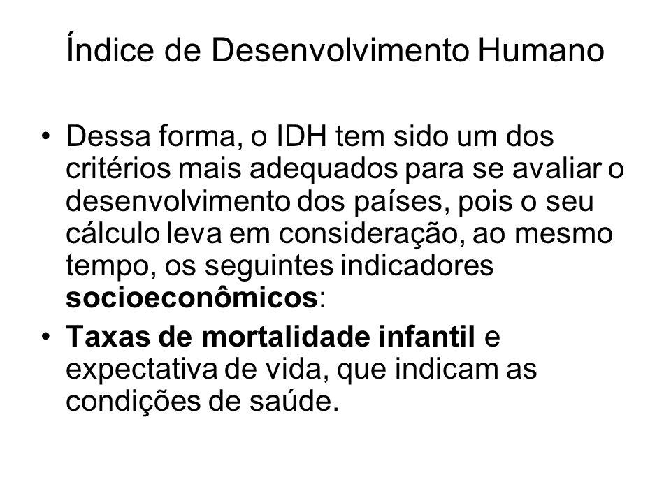 Índice de Desenvolvimento Humano Dessa forma, o IDH tem sido um dos critérios mais adequados para se avaliar o desenvolvimento dos países, pois o seu cálculo leva em consideração, ao mesmo tempo, os seguintes indicadores socioeconômicos: Taxas de mortalidade infantil e expectativa de vida, que indicam as condições de saúde.