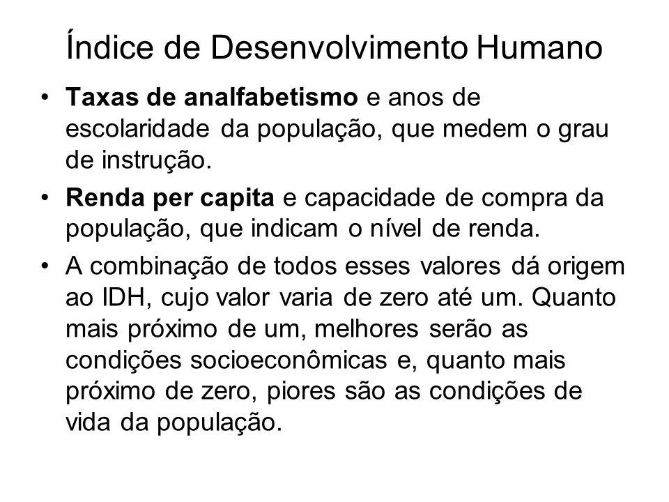 Índice de Desenvolvimento Humano Taxas de analfabetismo e anos de escolaridade da população, que medem o grau de instrução.