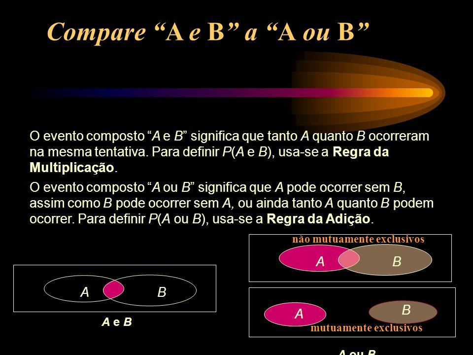 Compare A e B a A ou B O evento composto A e B significa que tanto A quanto B ocorreram na mesma tentativa. Para definir P(A e B), usa-se a Regra da M