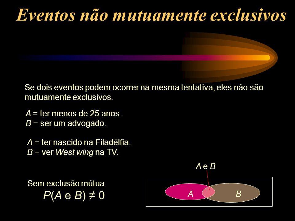 Eventos não mutuamente exclusivos Se dois eventos podem ocorrer na mesma tentativa, eles não são mutuamente exclusivos. A = ter menos de 25 anos. B =