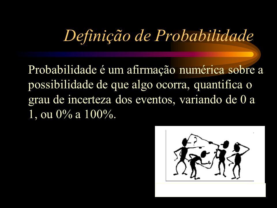 Probabilidade é um afirmação numérica sobre a possibilidade de que algo ocorra, quantifica o grau de incerteza dos eventos, variando de 0 a 1, ou 0% a