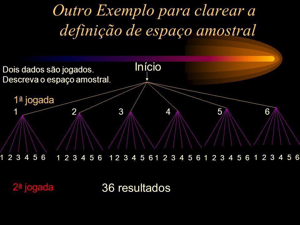 Outro Exemplo para clarear a definição de espaço amostral Dois dados são jogados. Descreva o espaço amostral. 1 a jogada 36 resultados 2 a jogada Iníc