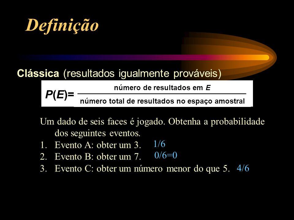 Clássica (resultados igualmente prováveis) Definição número de resultados em E número total de resultados no espaço amostral P(E)= Um dado de seis fac