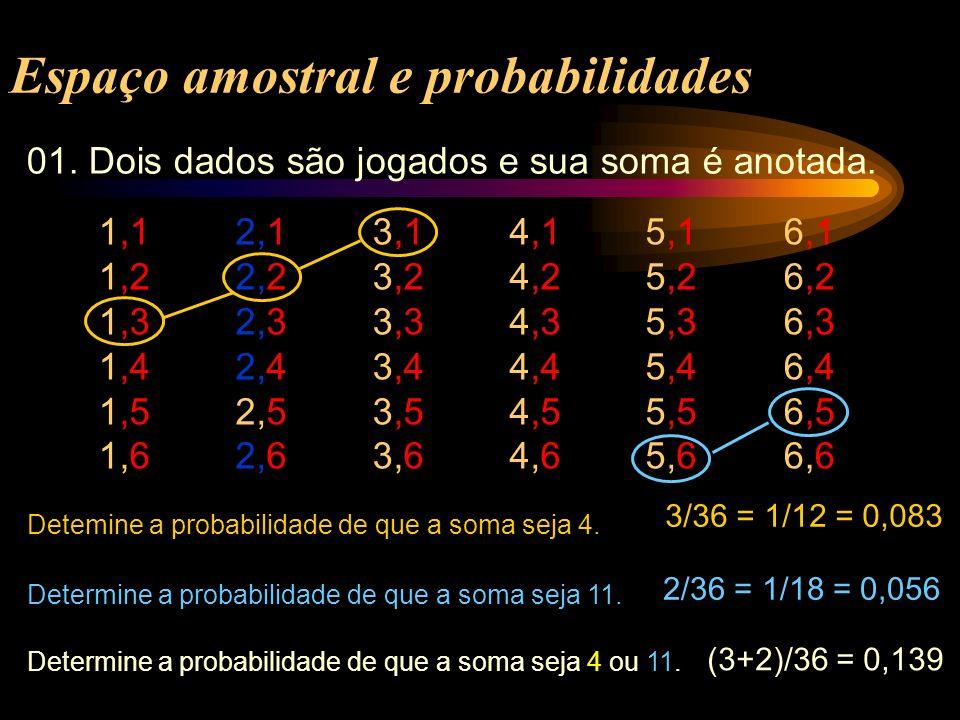 1.P(Ribeirão e sim) 2. P(Ribeirão e São José) = (150/250).