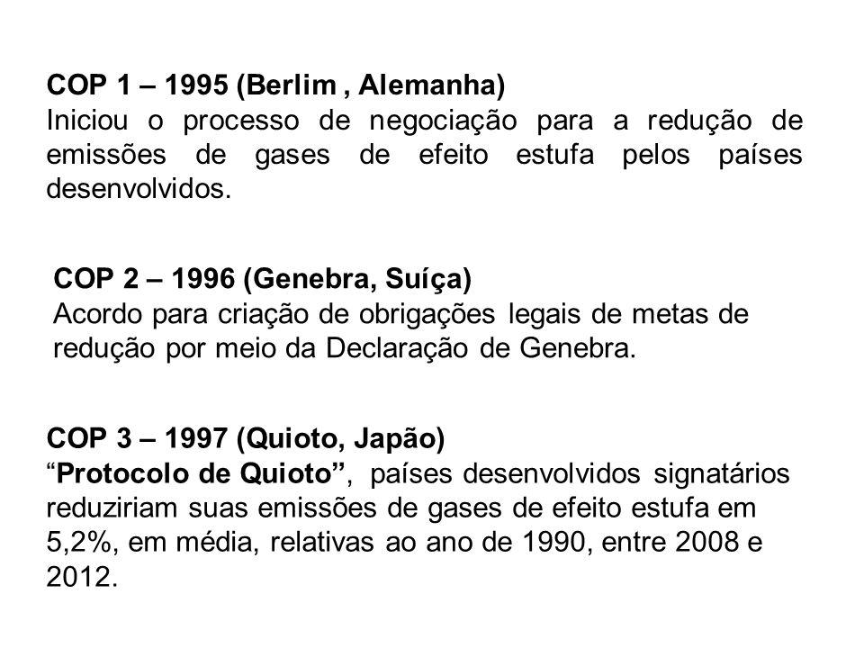 COP 4 – 1998 (Buenos Aires, Argentina) Ratificação do Protocolo de Quioto.