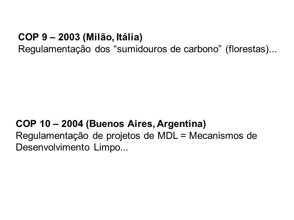 COP 11 – 2005 (Montreal, Canadá) Primeira conferência realizada após a entrada em vigor do Protocolo de Quioto...
