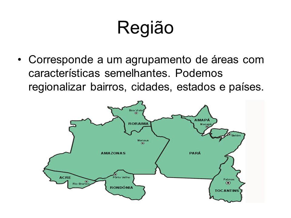 Região Corresponde a um agrupamento de áreas com características semelhantes. Podemos regionalizar bairros, cidades, estados e países.