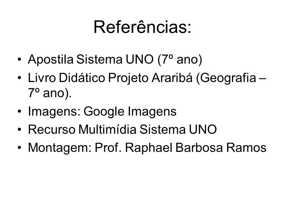 Referências: Apostila Sistema UNO (7º ano) Livro Didático Projeto Araribá (Geografia – 7º ano). Imagens: Google Imagens Recurso Multimídia Sistema UNO