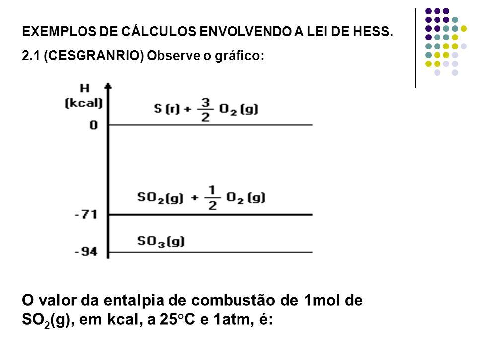 EXEMPLOS DE CÁLCULOS ENVOLVENDO A LEI DE HESS. 2.1 (CESGRANRIO) Observe o gráfico: O valor da entalpia de combustão de 1mol de SO 2 (g), em kcal, a 25
