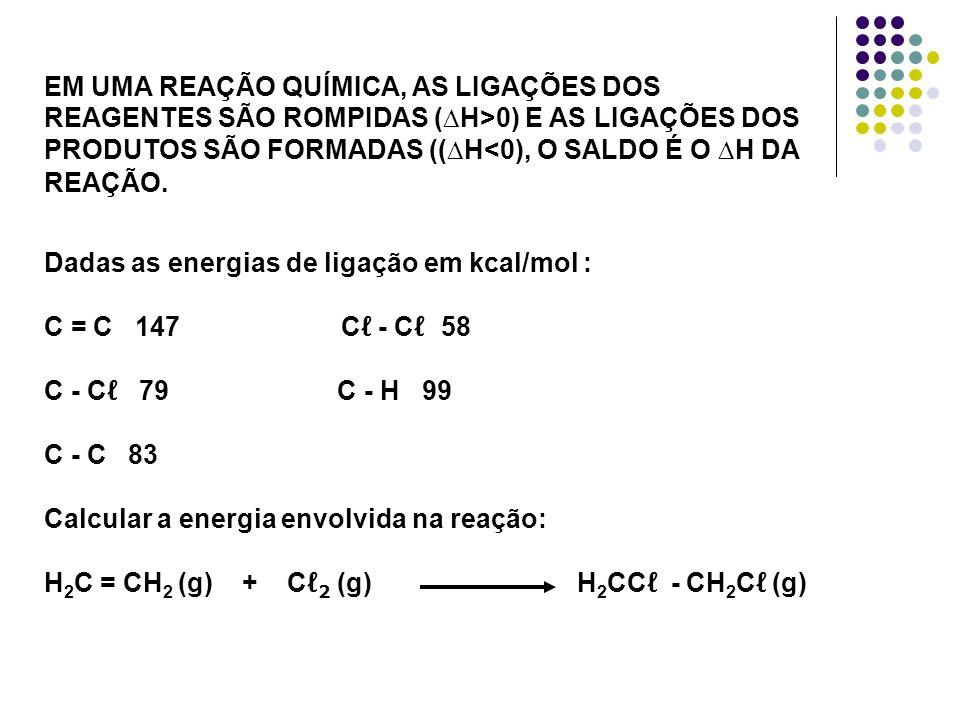 EM UMA REAÇÃO QUÍMICA, AS LIGAÇÕES DOS REAGENTES SÃO ROMPIDAS ( H>0) E AS LIGAÇÕES DOS PRODUTOS SÃO FORMADAS (( H<0), O SALDO É O H DA REAÇÃO. Dadas a
