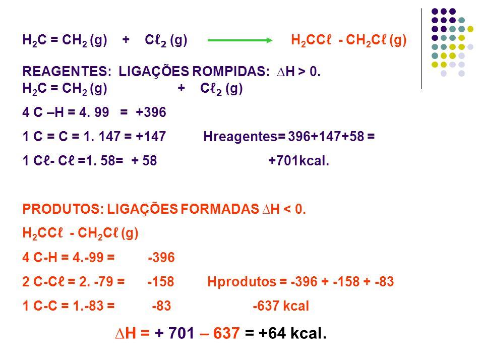 REAGENTES: LIGAÇÕES ROMPIDAS: H > 0. H 2 C = CH 2 (g) + C 2 (g) 4 C –H = 4. 99 = +396 1 C = C = 1. 147 = +147 Hreagentes= 396+147+58 = 1 C- C =1. 58=