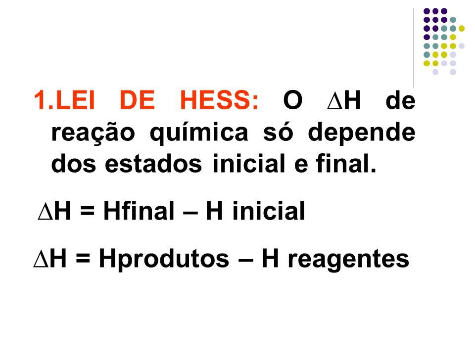 1.LEI DE HESS: O H de reação química só depende dos estados inicial e final. H = Hfinal – H inicial H = Hprodutos – H reagentes