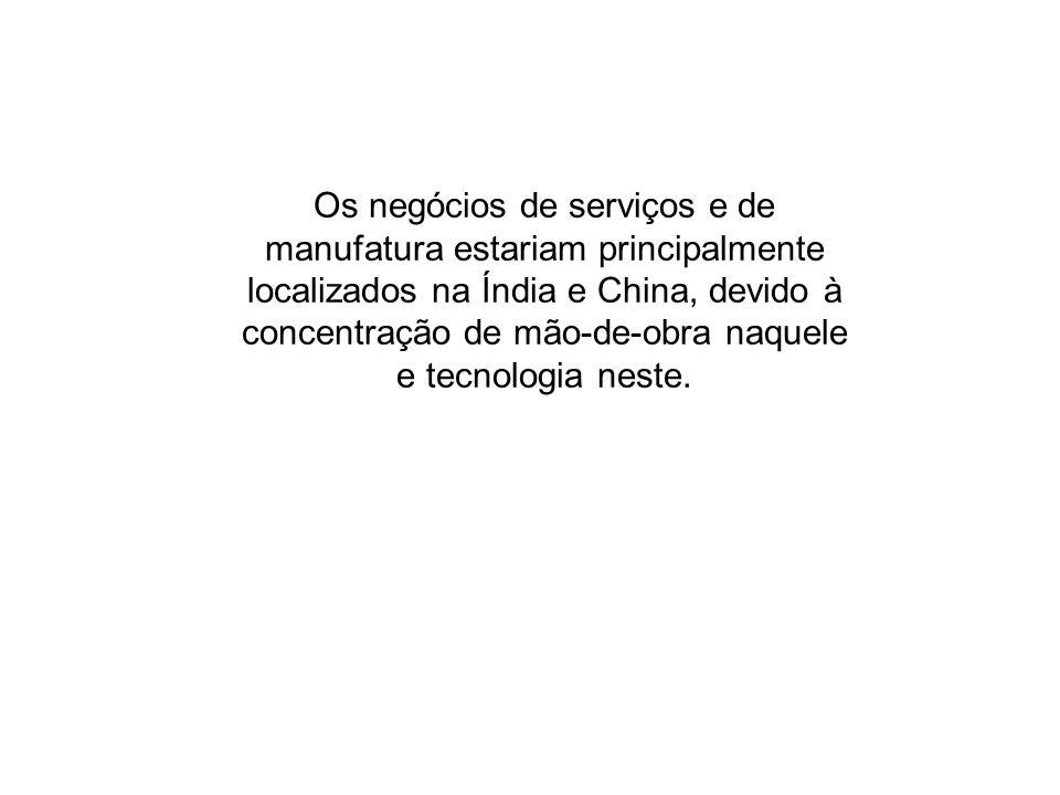 Os negócios de serviços e de manufatura estariam principalmente localizados na Índia e China, devido à concentração de mão-de-obra naquele e tecnologi