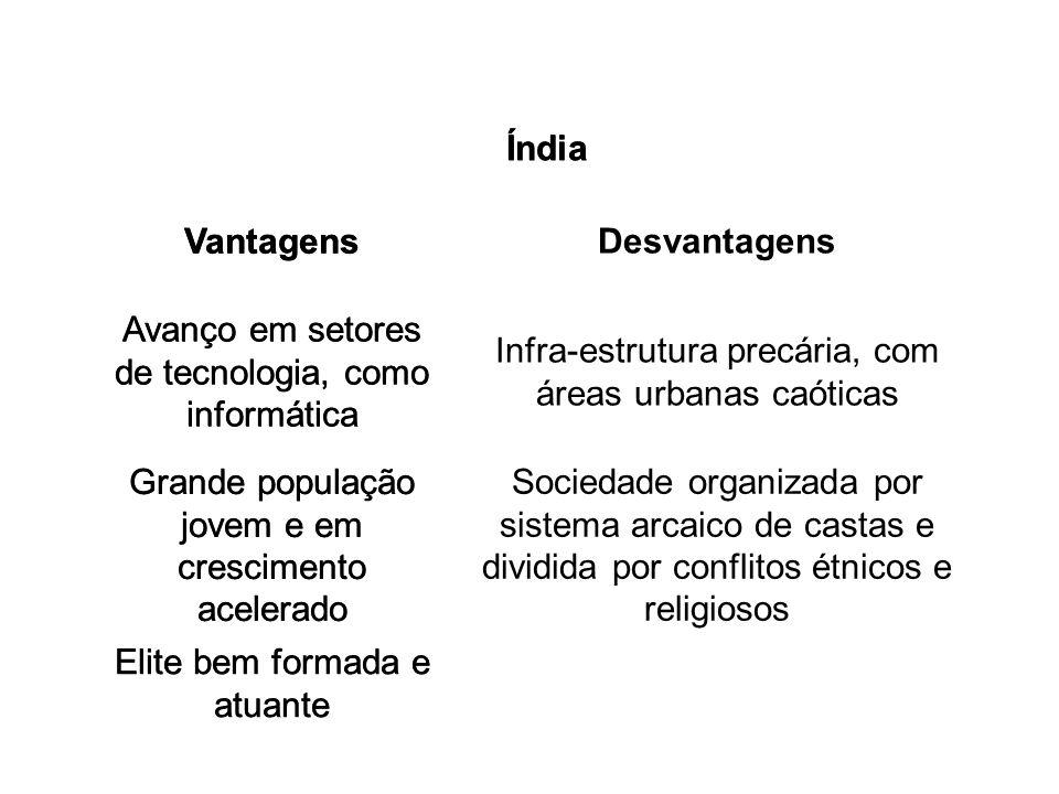 Índia VantagensDesvantagens Avanço em setores de tecnologia, como informática Infra-estrutura precária, com áreas urbanas caóticas Grande população jo