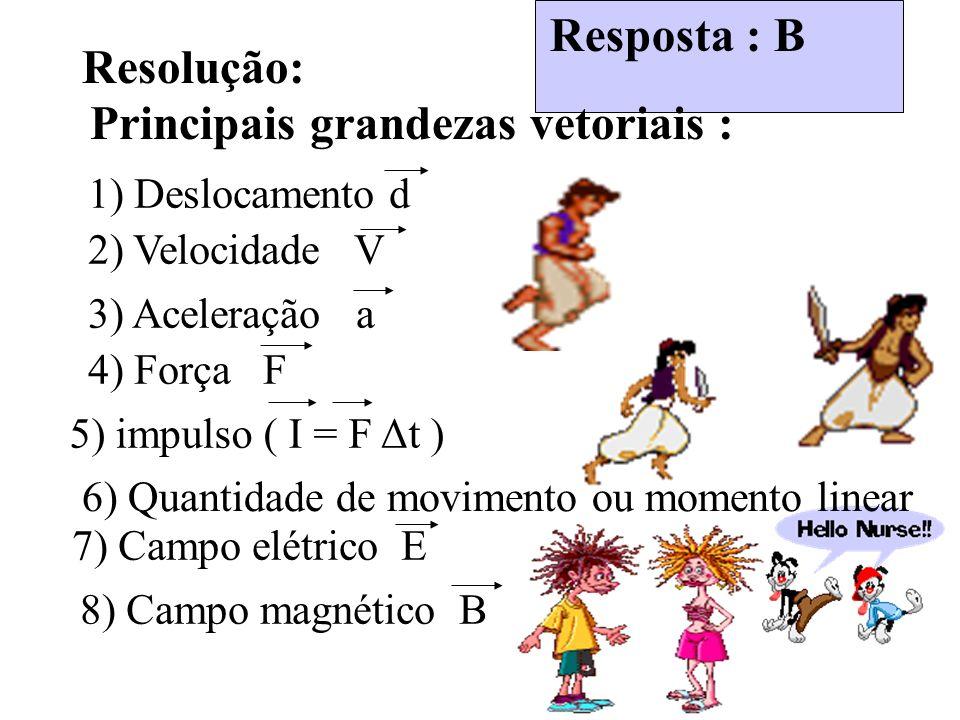 Resolução: Principais grandezas vetoriais : Resposta : B 6) Quantidade de movimento ou momento linear 5) impulso ( I = F Δt ) 7) Campo elétrico E 8) Campo magnético B 1) Deslocamento d 2) Velocidade V 3) Aceleração a 4) Força F